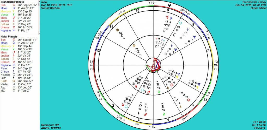 Outer Planet Transits: 18 Dec 2015 - Stepping Aside
